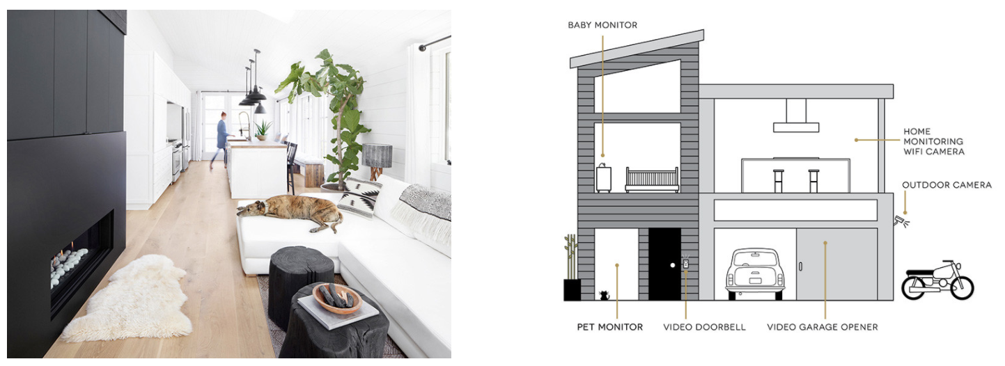 smart-home-und-iot